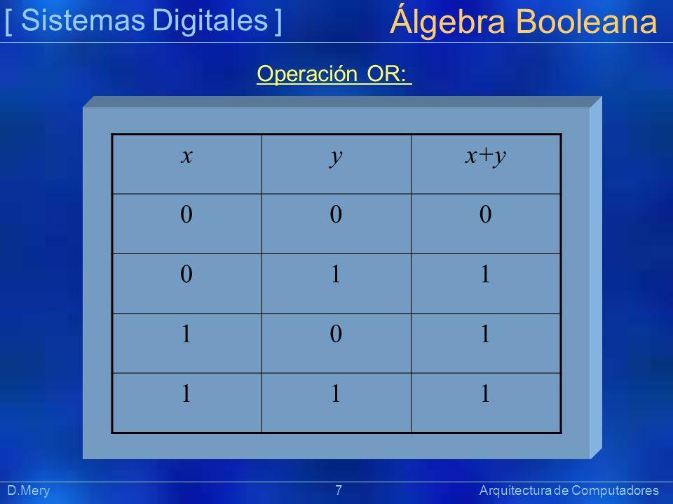 Álgebra Booleana [ Sistemas Digitales ] x y x+y 1 Operación OR: